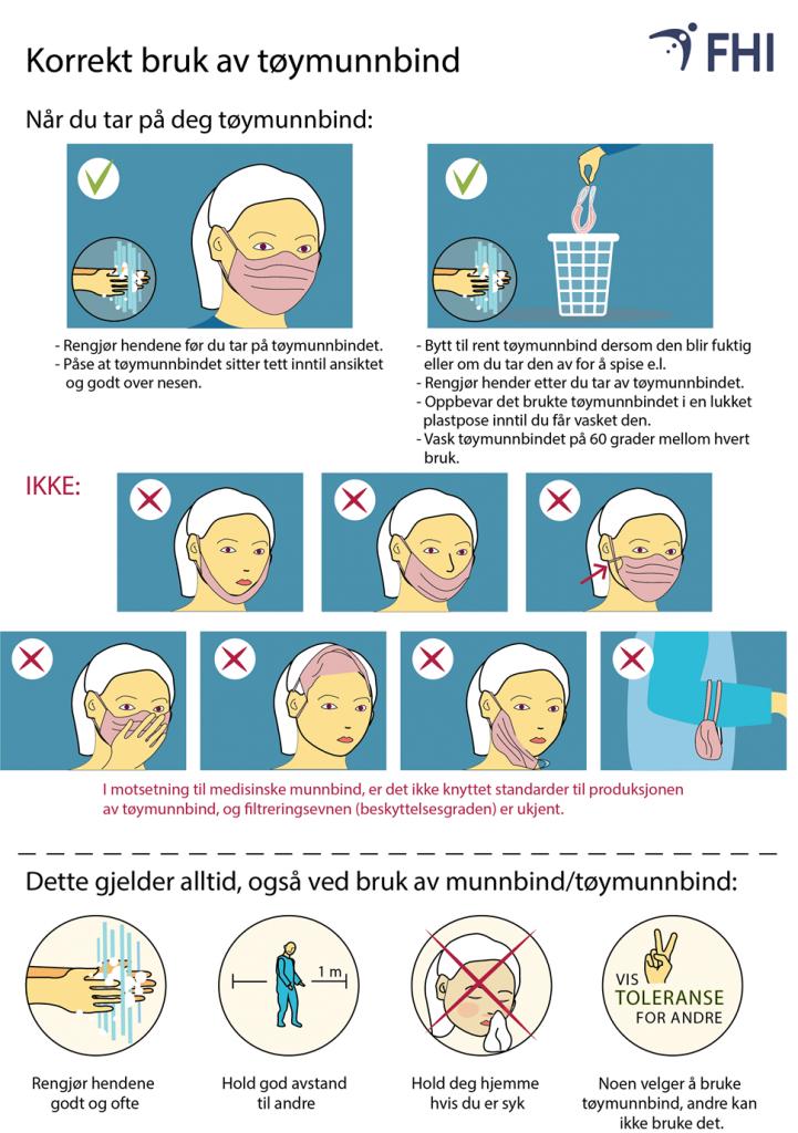 toymunnbind_infografikk_2020.08.07